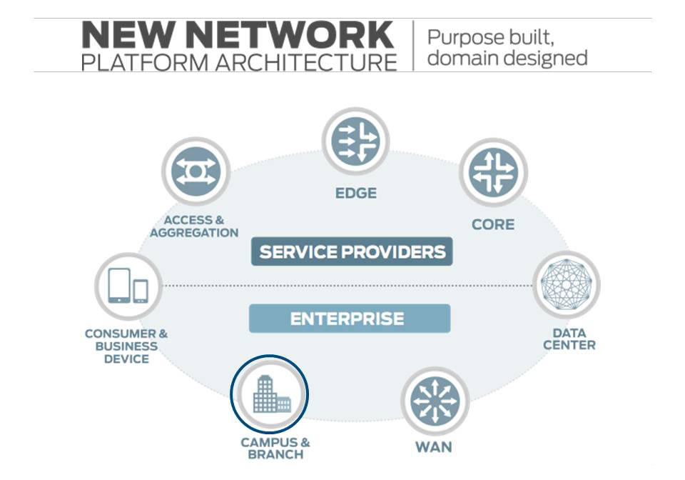 NetworkInfrastructure